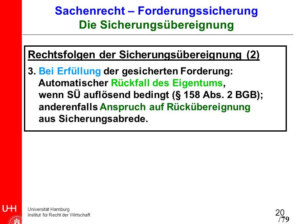 Universität Hamburg Institut für Recht der Wirtschaft 20 Rechtsfolgen der Sicherungsübereignung (2) 3. Bei Erfüllung der gesicherten Forderung: Automa