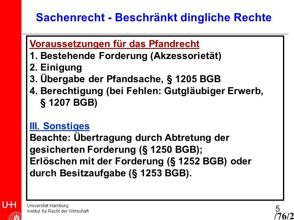 Universität Hamburg Institut für Recht der Wirtschaft 5 Voraussetzungen für das Pfandrecht 1. Bestehende Forderung (Akzessorietät) 2. Einigung 3. Über