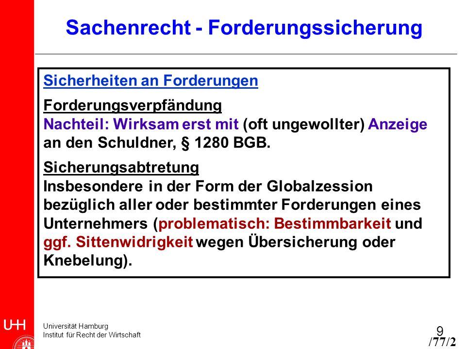 Universität Hamburg Institut für Recht der Wirtschaft 9 /77/2 Sicherheiten an Forderungen Forderungsverpfändung Nachteil: Wirksam erst mit (oft ungewo