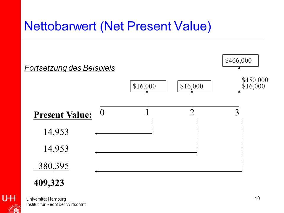 Universität Hamburg Institut für Recht der Wirtschaft 10 Nettobarwert (Net Present Value) $16,000 $450,000 $466,000 0 1 2 3 Present Value: 14,953 380,395 409,323 Fortsetzung des Beispiels