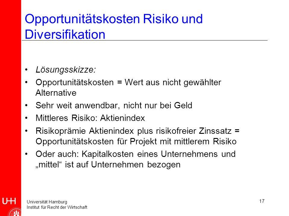 Universität Hamburg Institut für Recht der Wirtschaft 17 Opportunitätskosten Risiko und Diversifikation Lösungsskizze: Opportunitätskosten = Wert aus nicht gewählter Alternative Sehr weit anwendbar, nicht nur bei Geld Mittleres Risiko: Aktienindex Risikoprämie Aktienindex plus risikofreier Zinssatz = Opportunitätskosten für Projekt mit mittlerem Risiko Oder auch: Kapitalkosten eines Unternehmens und mittel ist auf Unternehmen bezogen