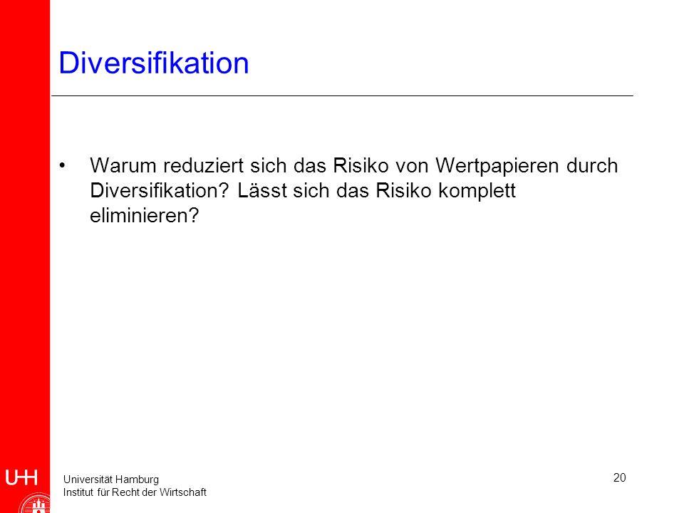 Universität Hamburg Institut für Recht der Wirtschaft 20 Diversifikation Warum reduziert sich das Risiko von Wertpapieren durch Diversifikation.