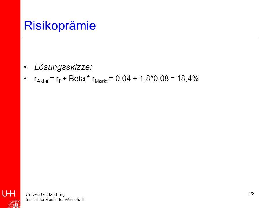Universität Hamburg Institut für Recht der Wirtschaft 23 Risikoprämie Lösungsskizze: r Aktie = r f + Beta * r Markt = 0,04 + 1,8*0,08 = 18,4%