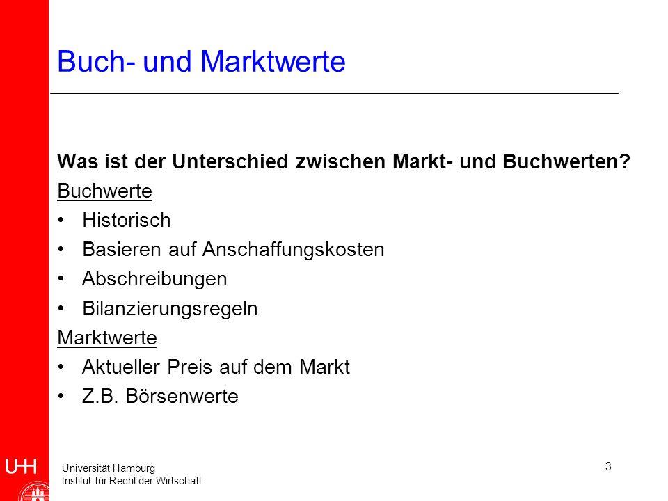 Universität Hamburg Institut für Recht der Wirtschaft 3 Buch- und Marktwerte Was ist der Unterschied zwischen Markt- und Buchwerten.