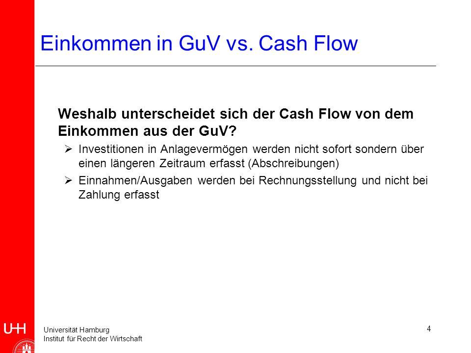 Universität Hamburg Institut für Recht der Wirtschaft 4 Einkommen in GuV vs.