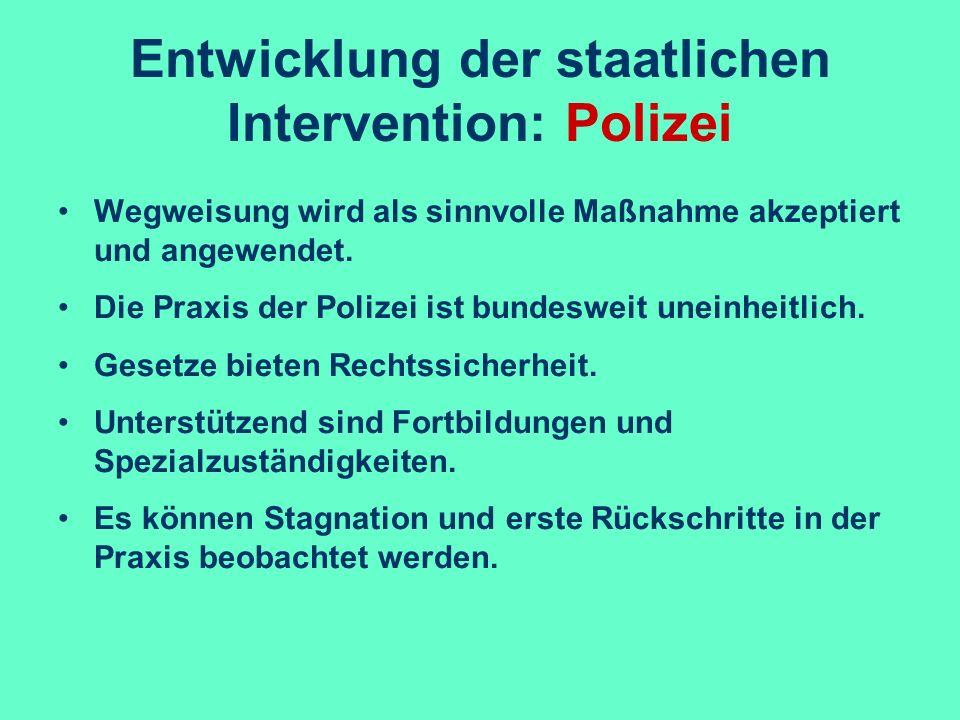 Entwicklung der staatlichen Intervention: Polizei Wegweisung wird als sinnvolle Maßnahme akzeptiert und angewendet. Die Praxis der Polizei ist bundesw