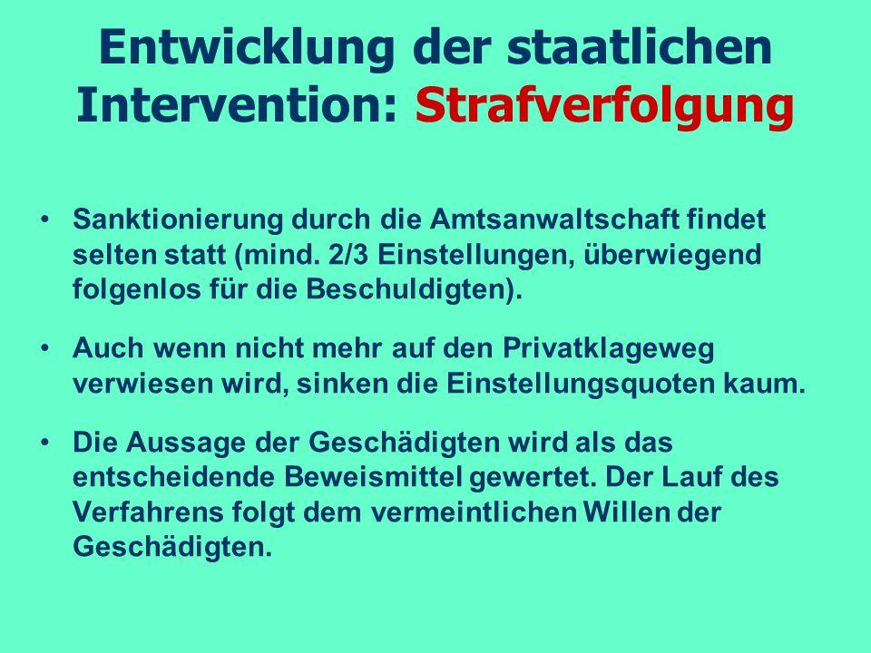Entwicklung der staatlichen Intervention: Strafverfolgung Sanktionierung durch die Amtsanwaltschaft findet selten statt (mind. 2/3 Einstellungen, über