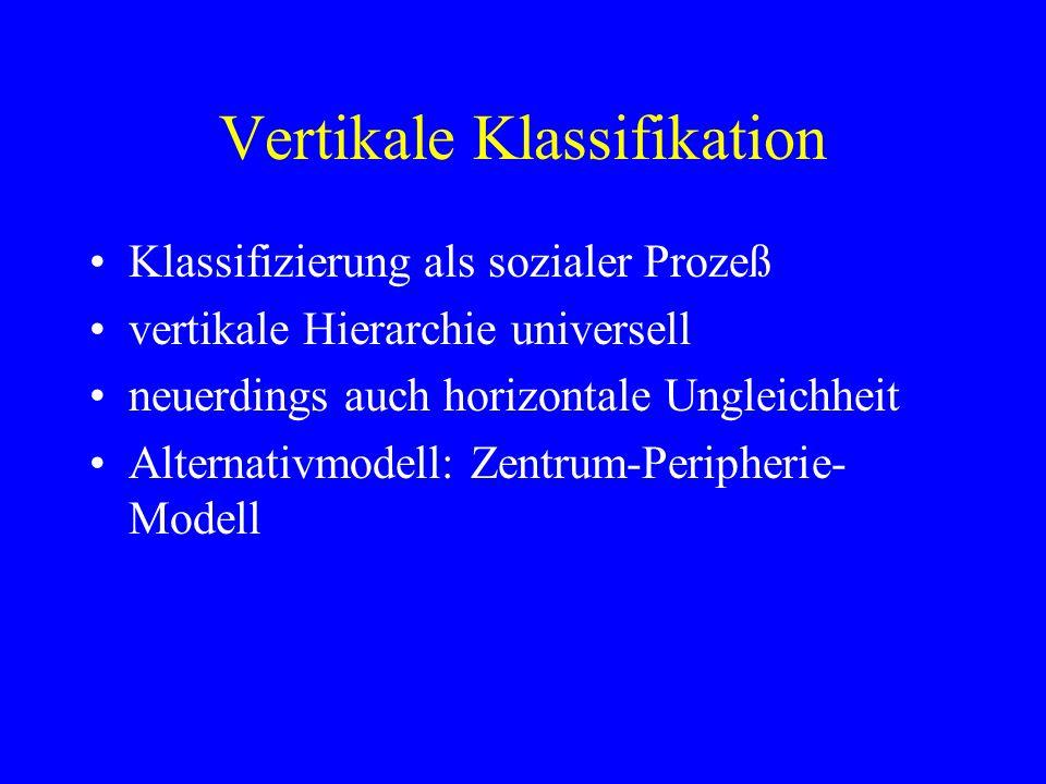 Vertikale Klassifikation Klassifizierung als sozialer Prozeß vertikale Hierarchie universell neuerdings auch horizontale Ungleichheit Alternativmodell