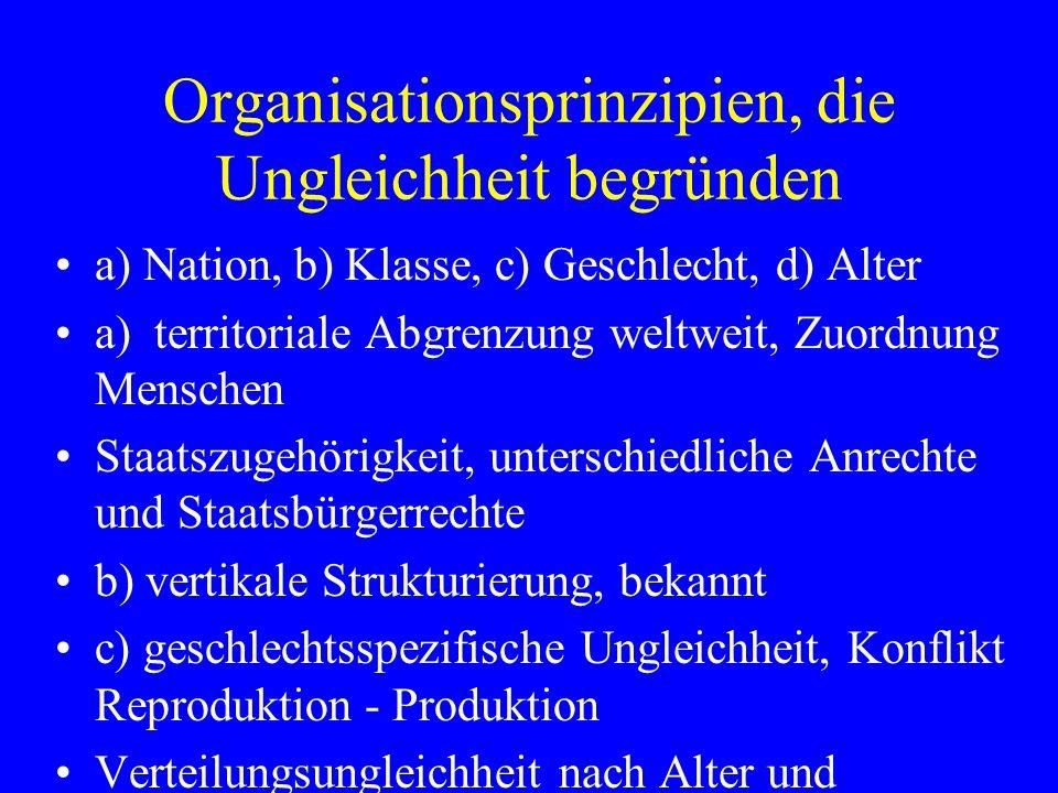 Organisationsprinzipien, die Ungleichheit begründen a) Nation, b) Klasse, c) Geschlecht, d) Alter a) territoriale Abgrenzung weltweit, Zuordnung Mensc