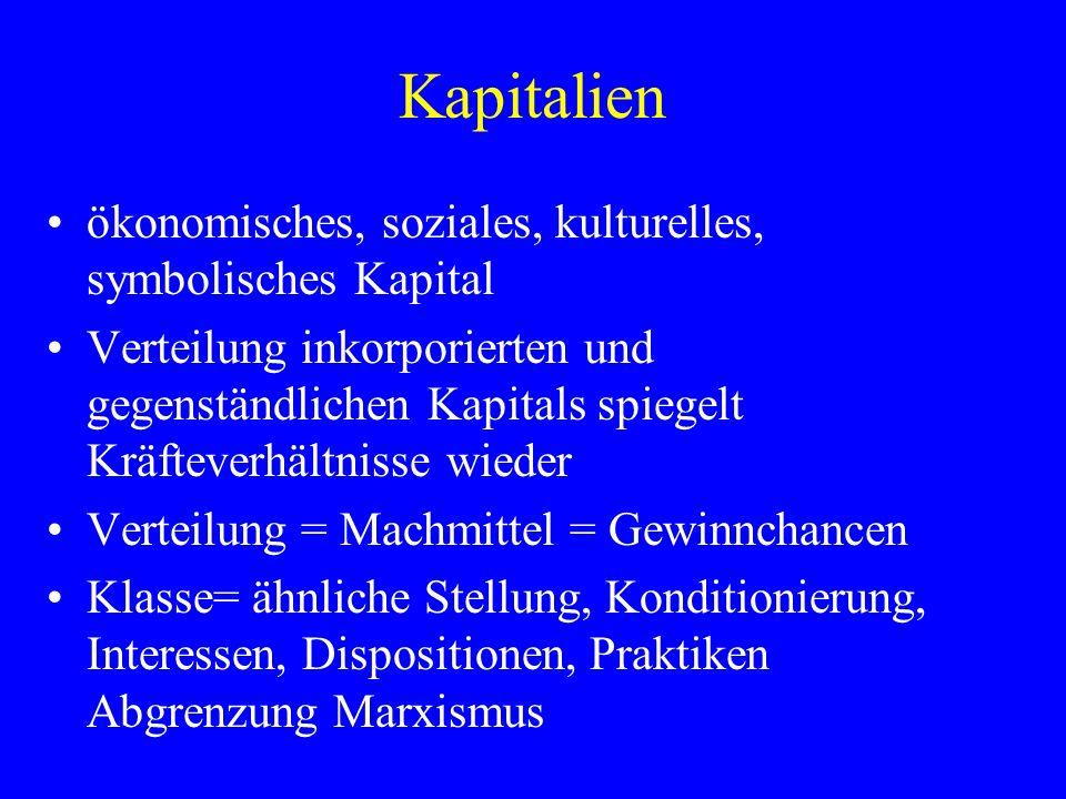Kapitalien ökonomisches, soziales, kulturelles, symbolisches Kapital Verteilung inkorporierten und gegenständlichen Kapitals spiegelt Kräfteverhältnis