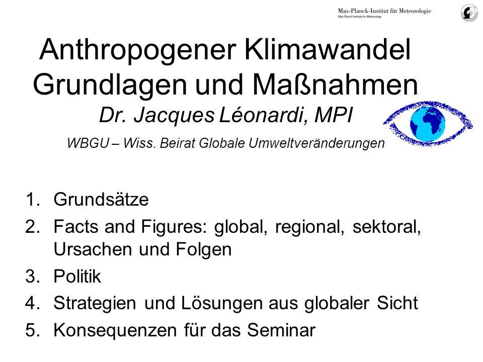 Anthropogener Klimawandel Grundlagen und Maßnahmen Dr. Jacques Léonardi, MPI WBGU – Wiss. Beirat Globale Umweltveränderungen 1.Grundsätze 2.Facts and