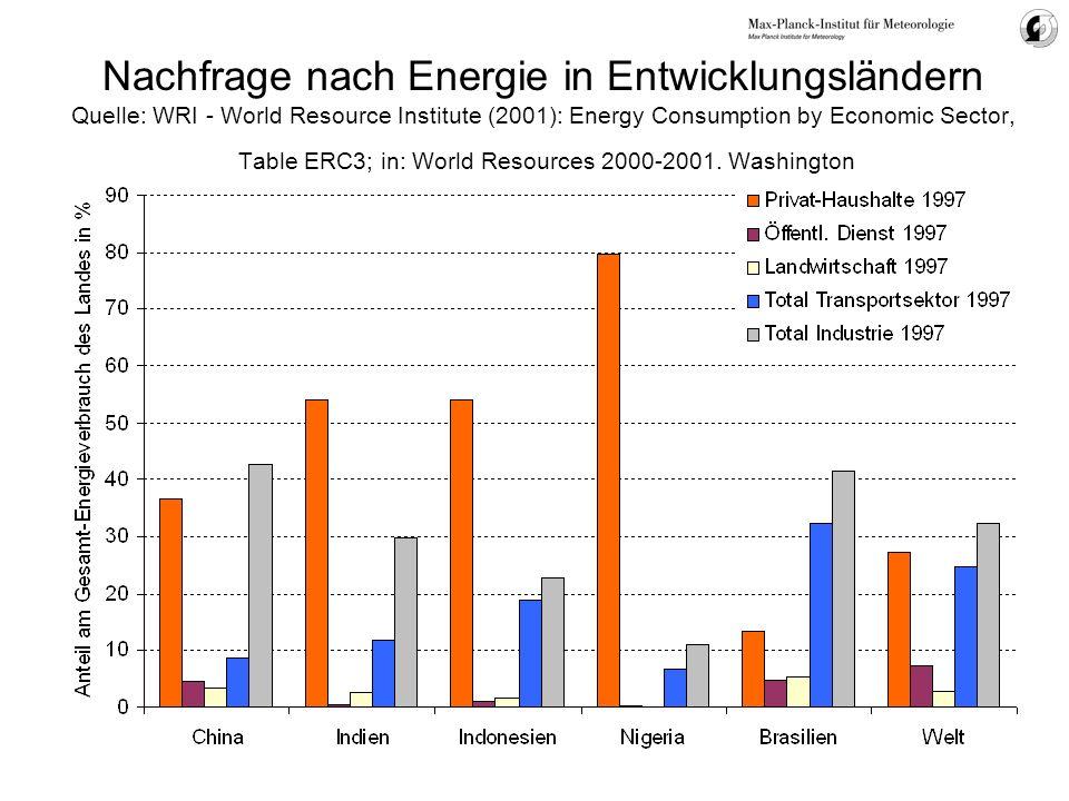 Nachfrage nach Energie in Entwicklungsländern Quelle: WRI - World Resource Institute (2001): Energy Consumption by Economic Sector, Table ERC3; in: Wo