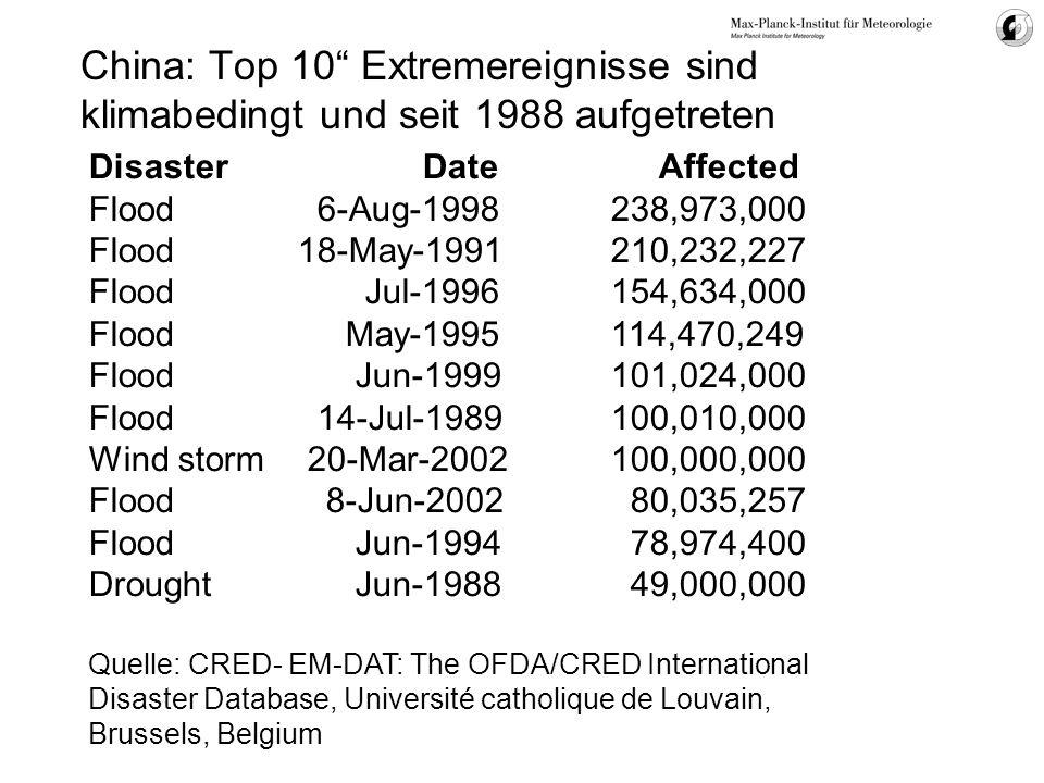 China: Top 10 Extremereignisse sind klimabedingt und seit 1988 aufgetreten Disaster Date Affected Flood 6-Aug-1998 238,973,000 Flood 18-May-1991 210,2