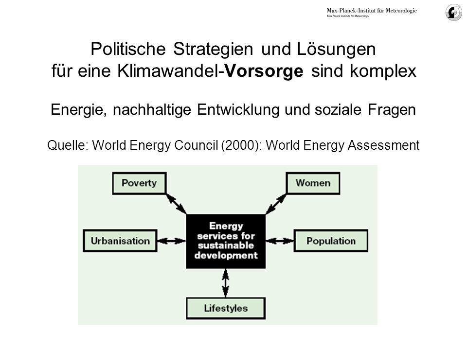 Politische Strategien und Lösungen für eine Klimawandel-Vorsorge sind komplex Energie, nachhaltige Entwicklung und soziale Fragen Quelle: World Energy