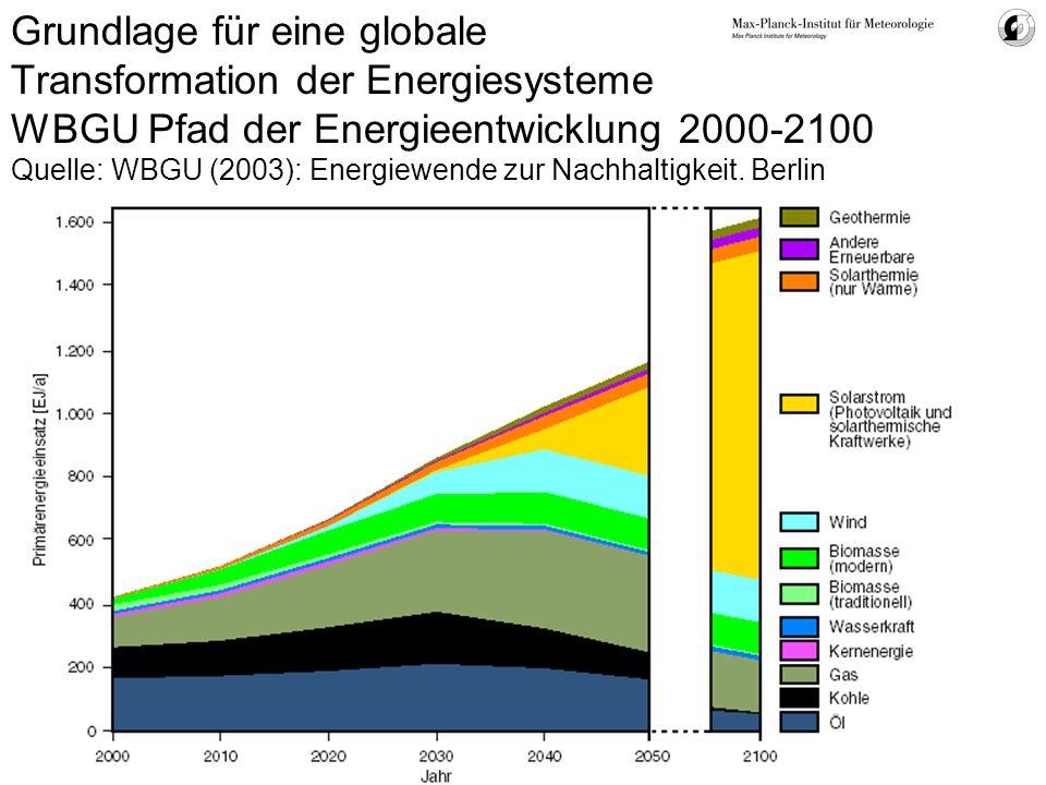 Grundlage für eine globale Transformation der Energiesysteme WBGU Pfad der Energieentwicklung 2000-2100 Quelle: WBGU (2003): Energiewende zur Nachhalt