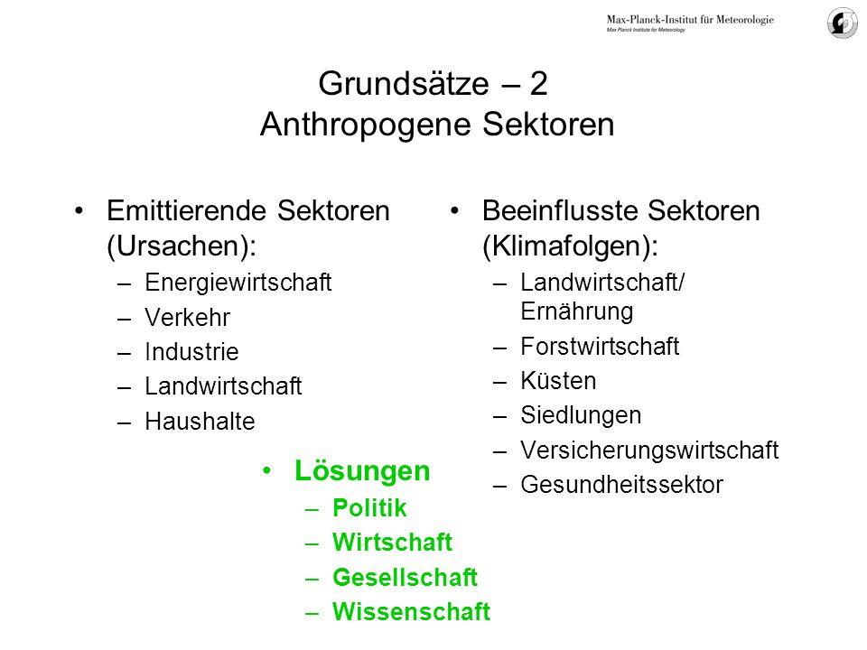 Grundsätze – 2 Anthropogene Sektoren Emittierende Sektoren (Ursachen): –Energiewirtschaft –Verkehr –Industrie –Landwirtschaft –Haushalte Beeinflusste