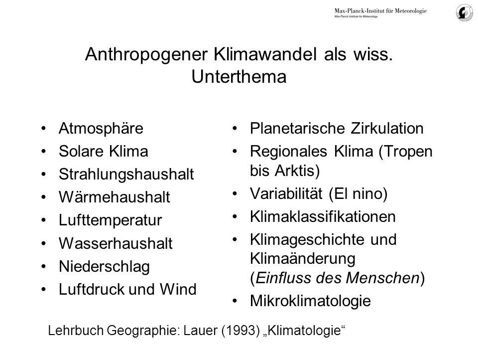 Anthropogener Klimawandel als wiss. Unterthema Atmosphäre Solare Klima Strahlungshaushalt Wärmehaushalt Lufttemperatur Wasserhaushalt Niederschlag Luf