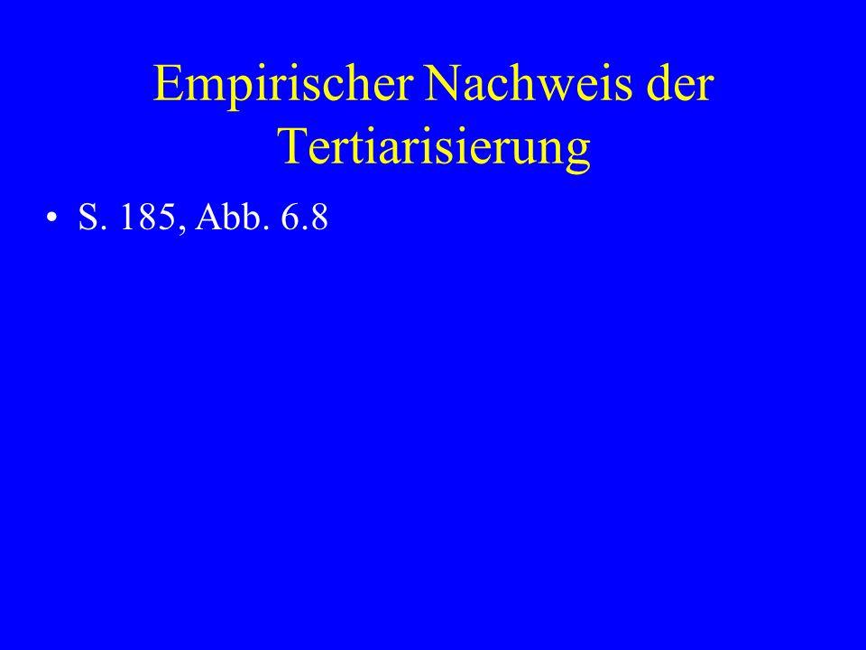 Empirischer Nachweis der Tertiarisierung S. 185, Abb. 6.8