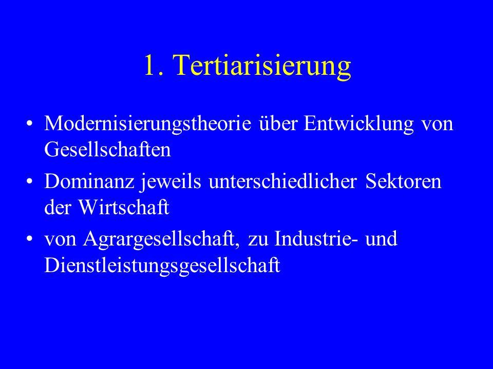 1. Tertiarisierung Modernisierungstheorie über Entwicklung von Gesellschaften Dominanz jeweils unterschiedlicher Sektoren der Wirtschaft von Agrargese