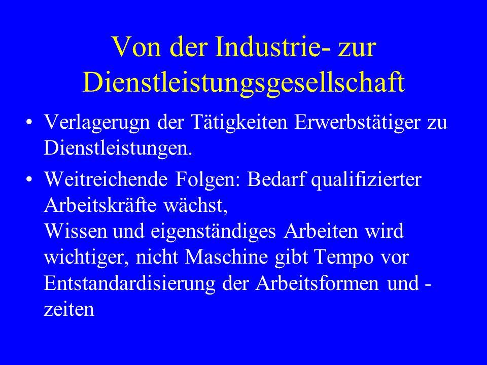 Von der Industrie- zur Dienstleistungsgesellschaft Verlagerugn der Tätigkeiten Erwerbstätiger zu Dienstleistungen. Weitreichende Folgen: Bedarf qualif