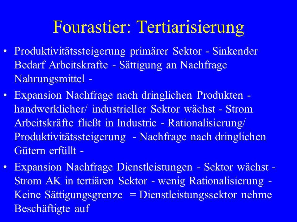 Fourastier: Tertiarisierung Produktivitätssteigerung primärer Sektor - Sinkender Bedarf Arbeitskrafte - Sättigung an Nachfrage Nahrungsmittel - Expans
