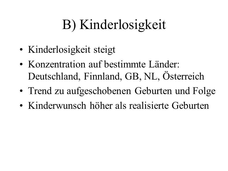 B) Kinderlosigkeit Kinderlosigkeit steigt Konzentration auf bestimmte Länder: Deutschland, Finnland, GB, NL, Österreich Trend zu aufgeschobenen Geburt