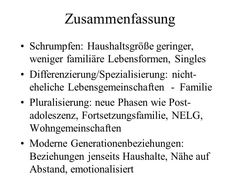 Zusammenfassung Schrumpfen: Haushaltsgröße geringer, weniger familiäre Lebensformen, Singles Differenzierung/Spezialisierung: nicht- eheliche Lebensge
