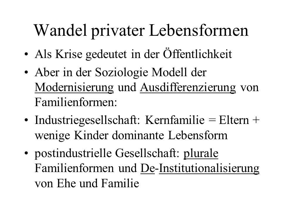 A) Familiengründung Verzögert, d.h.
