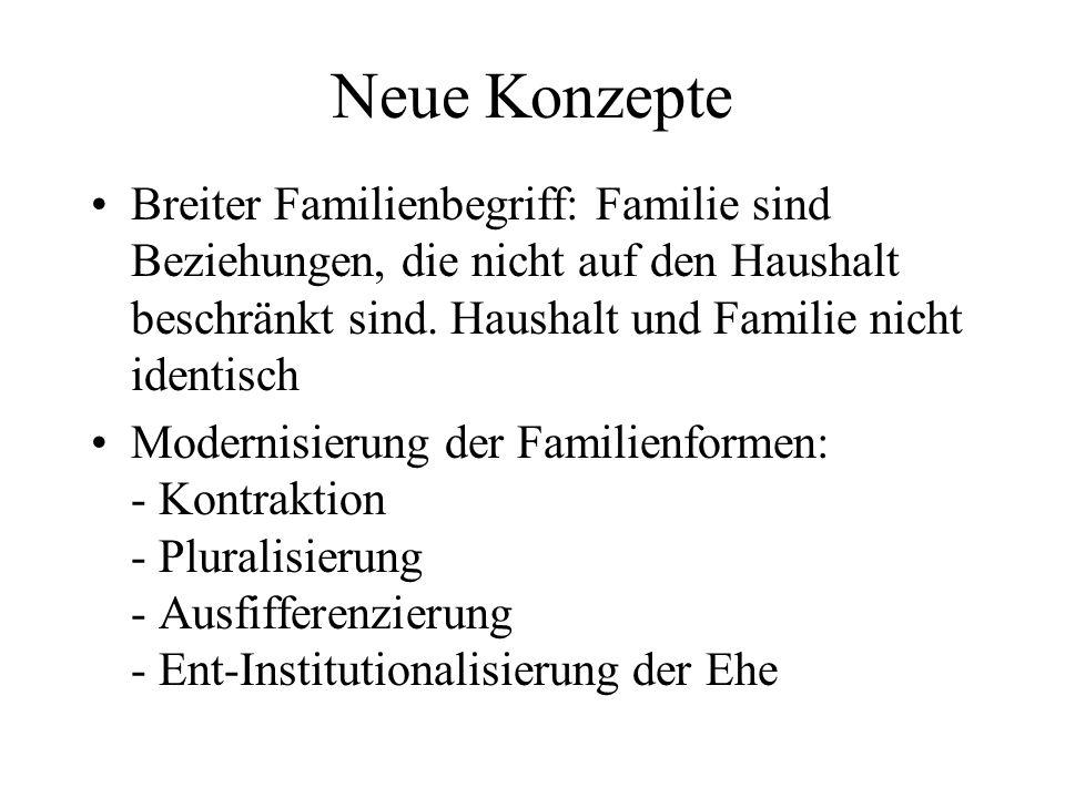 Neue Konzepte Breiter Familienbegriff: Familie sind Beziehungen, die nicht auf den Haushalt beschränkt sind. Haushalt und Familie nicht identisch Mode