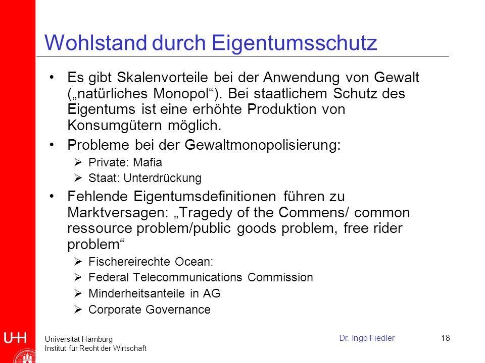 Universität Hamburg Institut für Recht der Wirtschaft Dr. Ingo Fiedler18 Wohlstand durch Eigentumsschutz Es gibt Skalenvorteile bei der Anwendung von