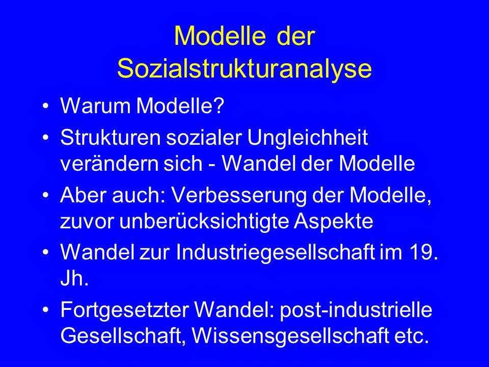 Modelle der Sozialstrukturanalyse Warum Modelle? Strukturen sozialer Ungleichheit verändern sich - Wandel der Modelle Aber auch: Verbesserung der Mode