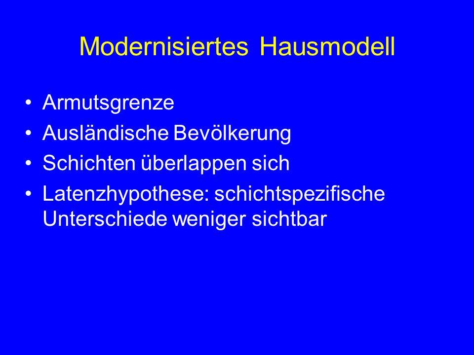 Typisch für Klassenbegriff Bestimmungsmerkmale für Klasse: - Stellung zu Produktionsmitteln - ähnliches Einkommen, Besitz - ähnliche Berufe/ Qualifikationen - ähnliche Subkulturen, Werte, Ideologien Klassenbewußtsein - ähnliche Mentalitäten Homologie zwischen Struktur- und Handlungsebene