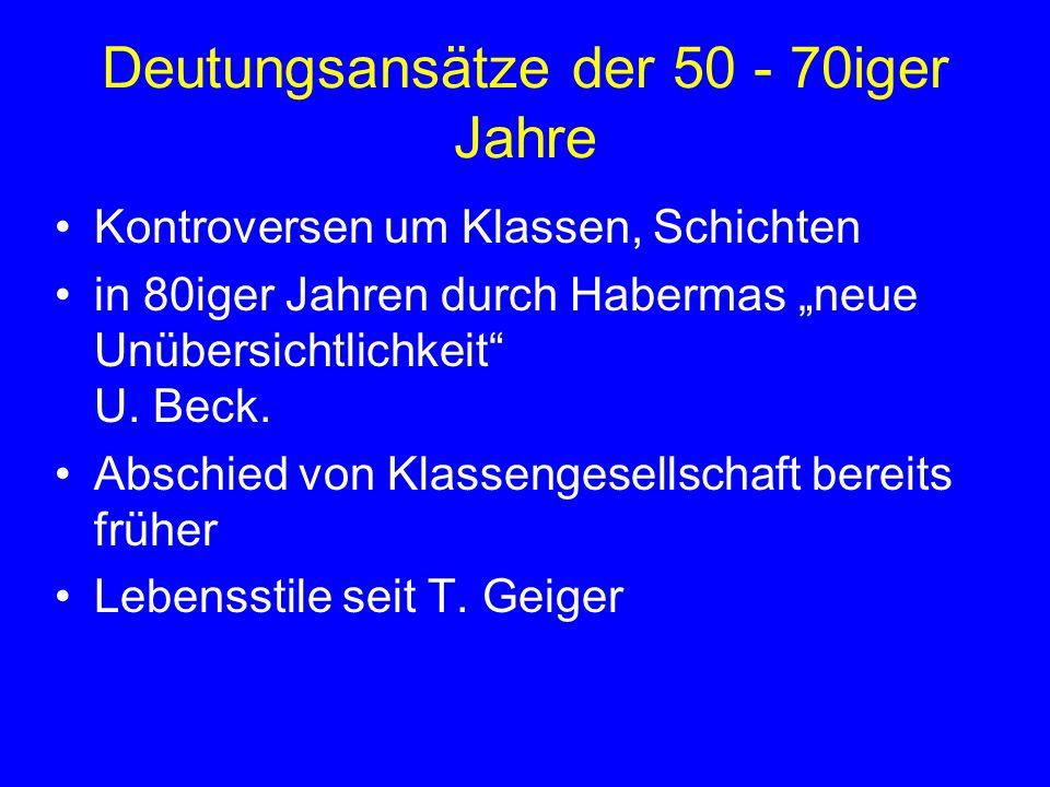 Deutungsansätze der 50 - 70iger Jahre Kontroversen um Klassen, Schichten in 80iger Jahren durch Habermas neue Unübersichtlichkeit U. Beck. Abschied vo