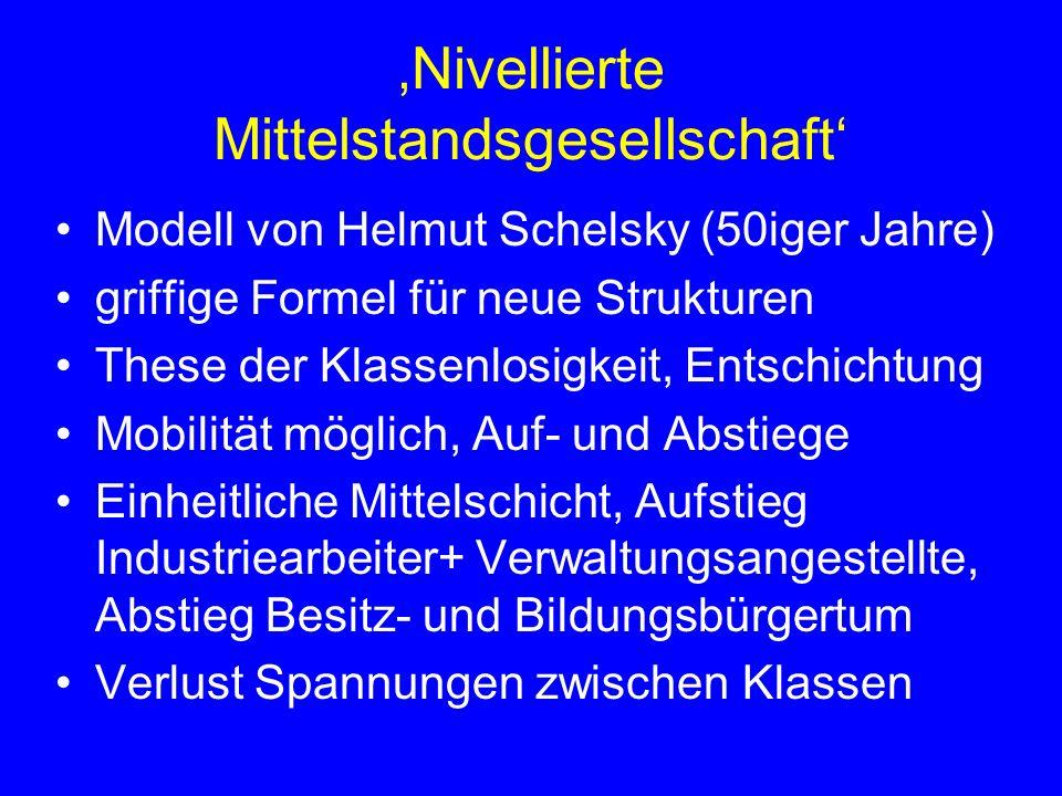 Nivellierte Mittelstandsgesellschaft Modell von Helmut Schelsky (50iger Jahre) griffige Formel für neue Strukturen These der Klassenlosigkeit, Entschi