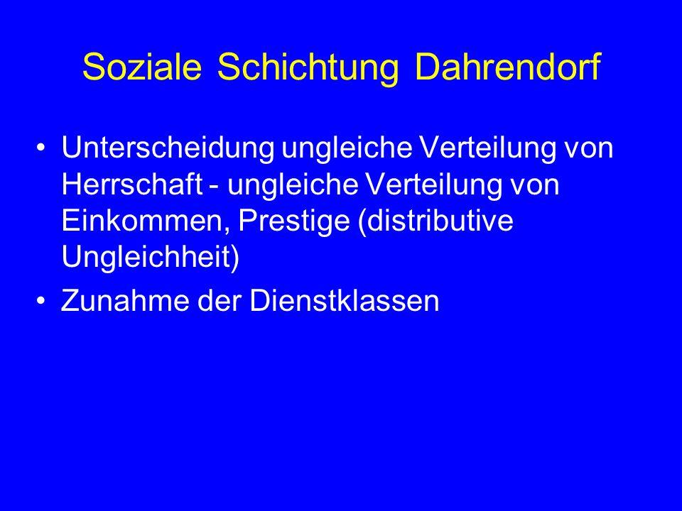Soziale Schichtung Dahrendorf Unterscheidung ungleiche Verteilung von Herrschaft - ungleiche Verteilung von Einkommen, Prestige (distributive Ungleich