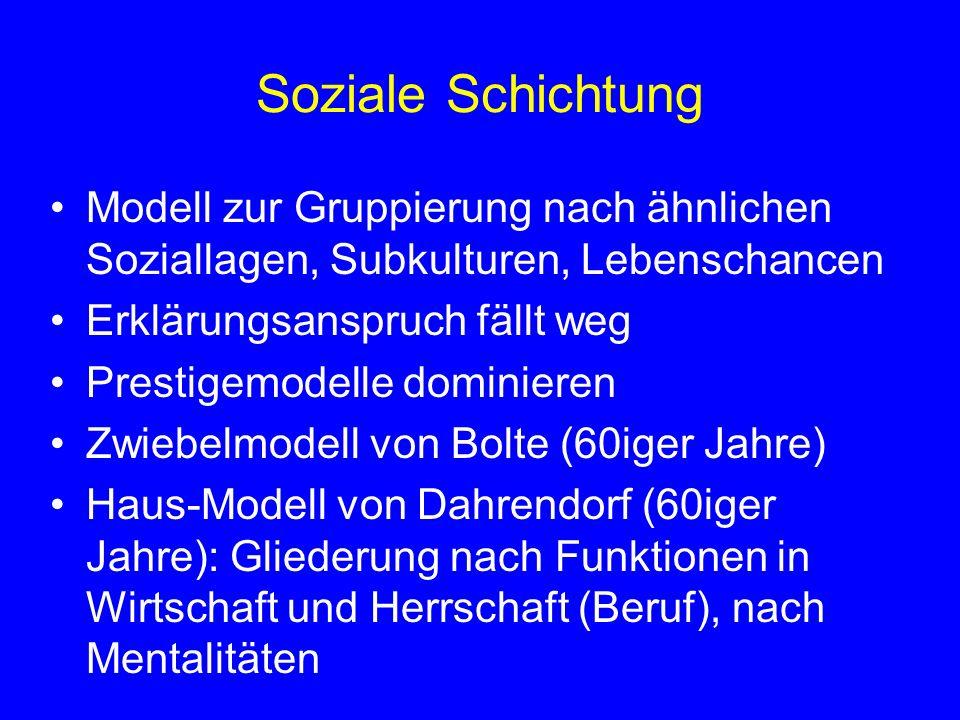Soziale Schichtung Modell zur Gruppierung nach ähnlichen Soziallagen, Subkulturen, Lebenschancen Erklärungsanspruch fällt weg Prestigemodelle dominier