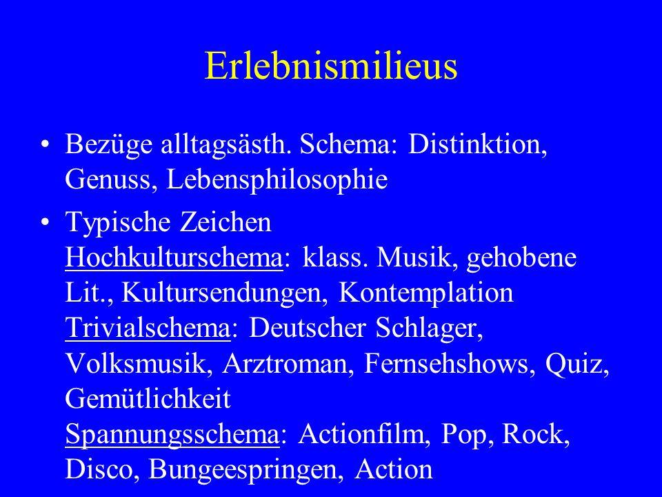 Erlebnismilieus Bezüge alltagsästh. Schema: Distinktion, Genuss, Lebensphilosophie Typische Zeichen Hochkulturschema: klass. Musik, gehobene Lit., Kul