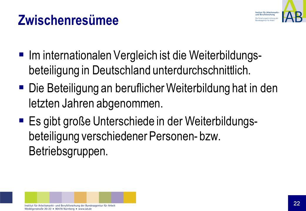 22 Zwischenresümee Im internationalen Vergleich ist die Weiterbildungs- beteiligung in Deutschland unterdurchschnittlich. Die Beteiligung an beruflich