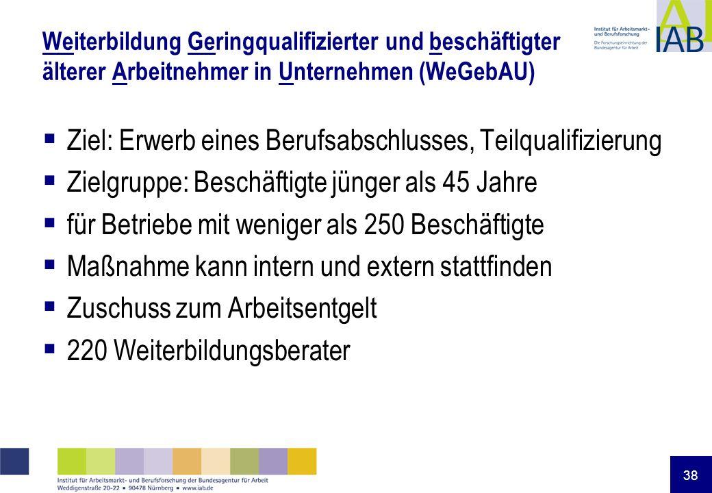 38 Weiterbildung Geringqualifizierter und beschäftigter älterer Arbeitnehmer in Unternehmen (WeGebAU) Ziel: Erwerb eines Berufsabschlusses, Teilqualif