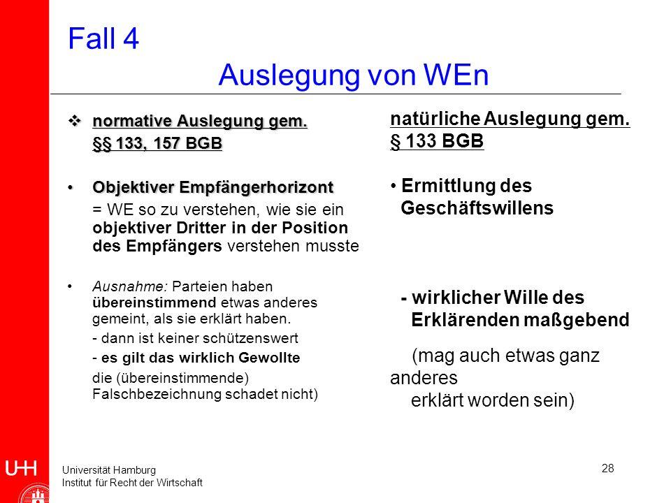 Universität Hamburg Institut für Recht der Wirtschaft 28 Fall 4 Auslegung von WEn normative Auslegung gem.