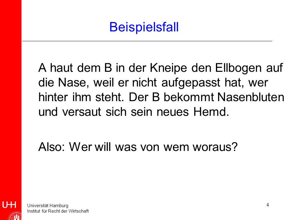 Universität Hamburg Institut für Recht der Wirtschaft 4 Beispielsfall A haut dem B in der Kneipe den Ellbogen auf die Nase, weil er nicht aufgepasst hat, wer hinter ihm steht.