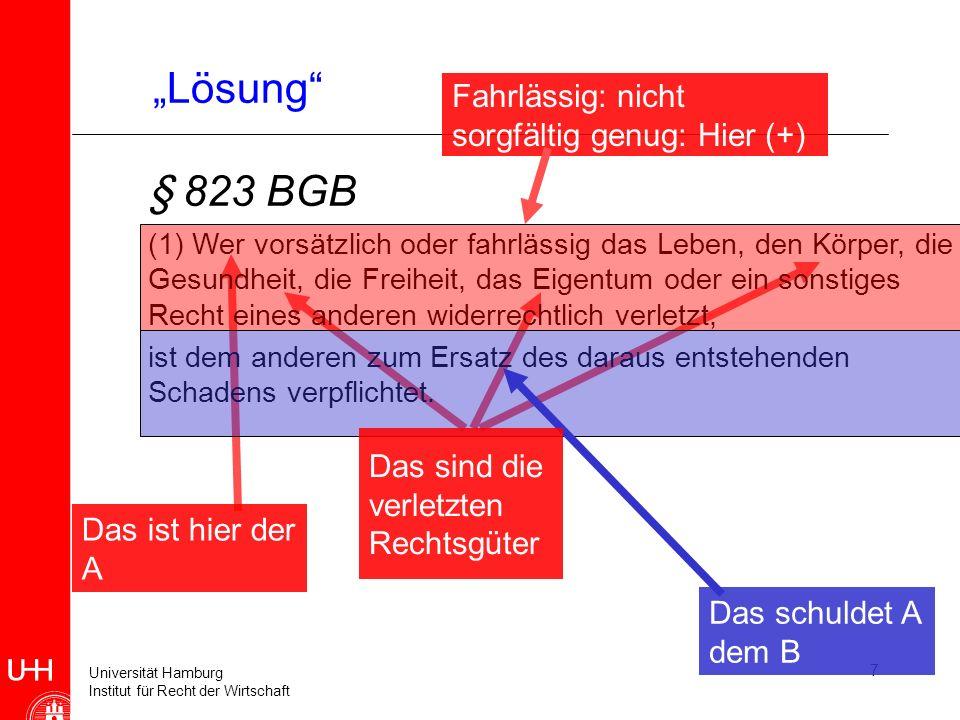 Universität Hamburg Institut für Recht der Wirtschaft 8 http://de.wikipedia.org/wiki/Subsumtion_%28Recht%29 Die Subsumtion Obersatz: Was müsste dafür der Fall sein.