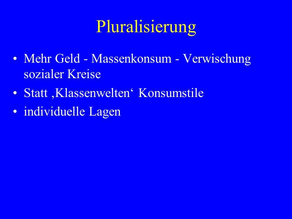 Pluralisierung Mehr Geld - Massenkonsum - Verwischung sozialer Kreise Statt Klassenwelten Konsumstile individuelle Lagen