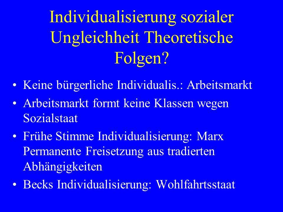 Individualisierung sozialer Ungleichheit Theoretische Folgen.