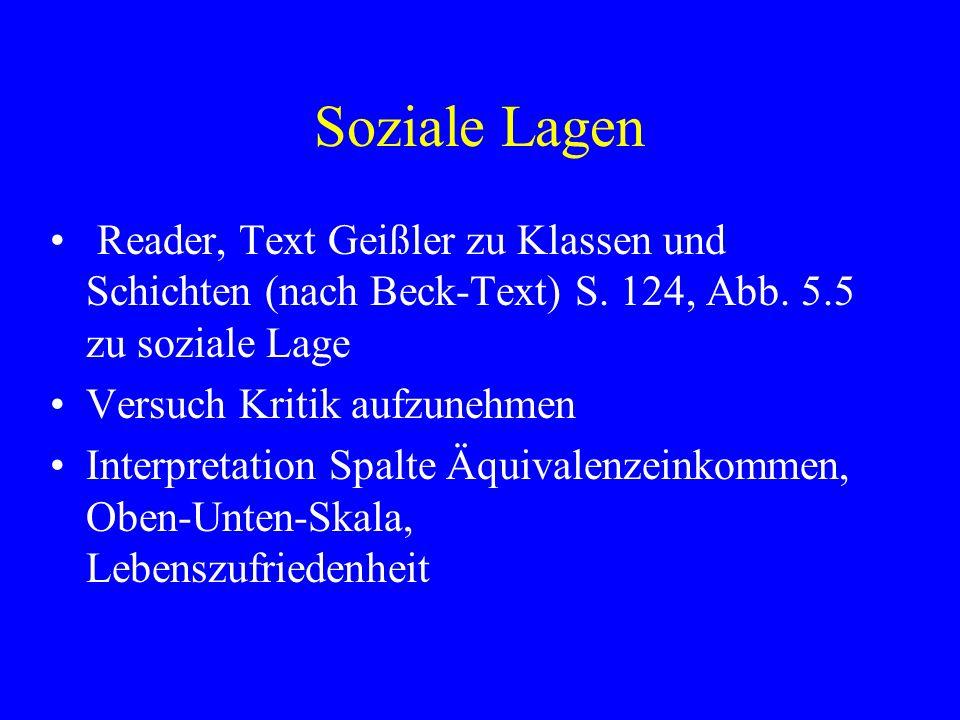 Soziale Lagen Reader, Text Geißler zu Klassen und Schichten (nach Beck-Text) S.