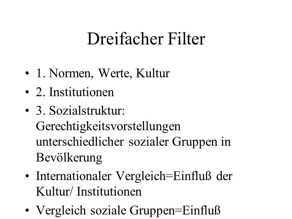 Dreifacher Filter 1. Normen, Werte, Kultur 2. Institutionen 3. Sozialstruktur: Gerechtigkeitsvorstellungen unterschiedlicher sozialer Gruppen in Bevöl