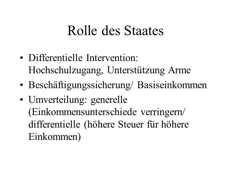 Rolle des Staates Differentielle Intervention: Hochschulzugang, Unterstützung Arme Beschäftigungssicherung/ Basiseinkommen Umverteilung: generelle (Ei