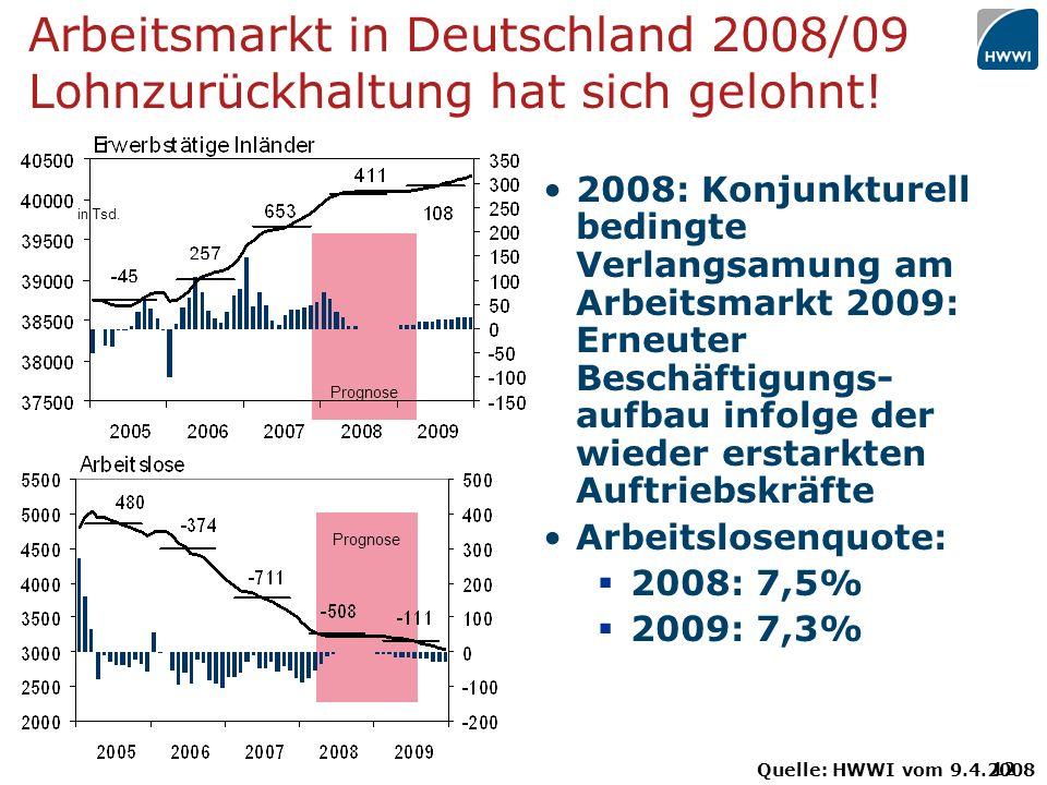 12 Arbeitsmarkt in Deutschland 2008/09 Lohnzurückhaltung hat sich gelohnt.