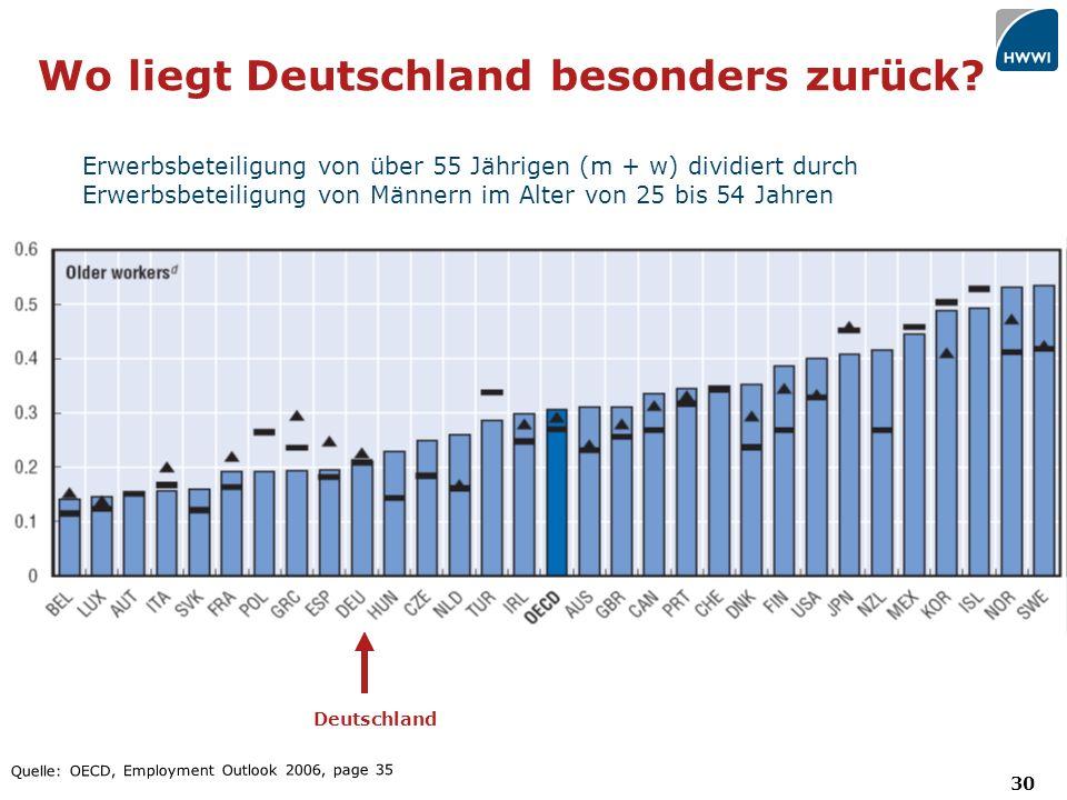 30 Wo liegt Deutschland besonders zurück.