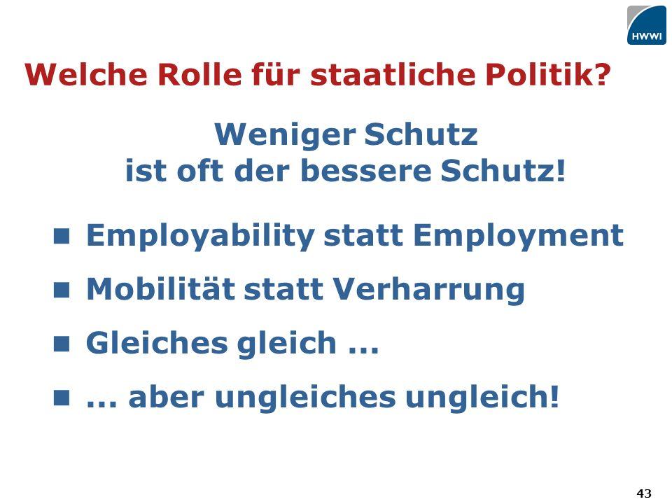 43 Welche Rolle für staatliche Politik.